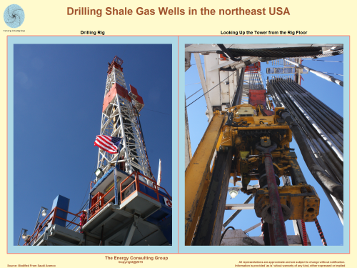 Picture, Image,Drilling Shale Gas Wells in the northeast USA (Marcellus)