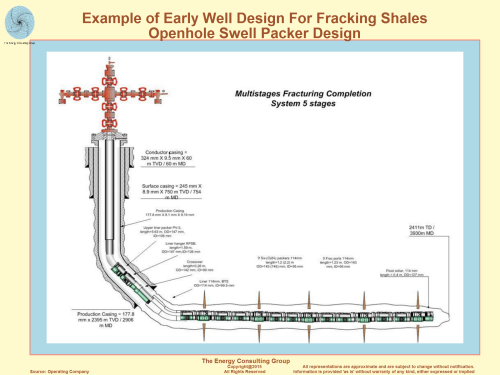Picture, Image,Example of Early Well Design For Fracking Shales (Marcellus)