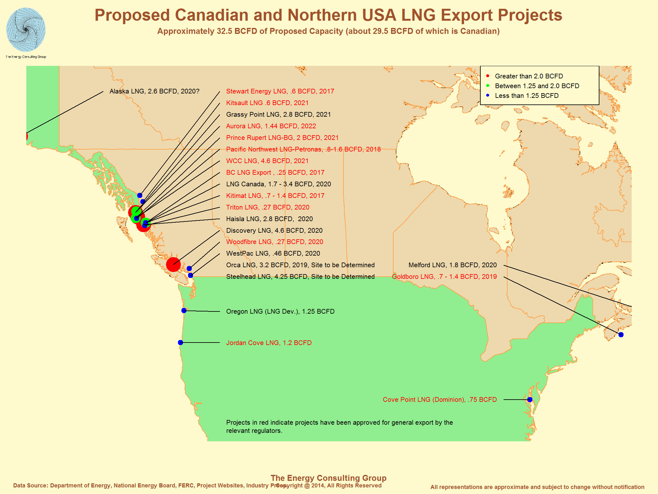 Canadian LNG West Coast Overview