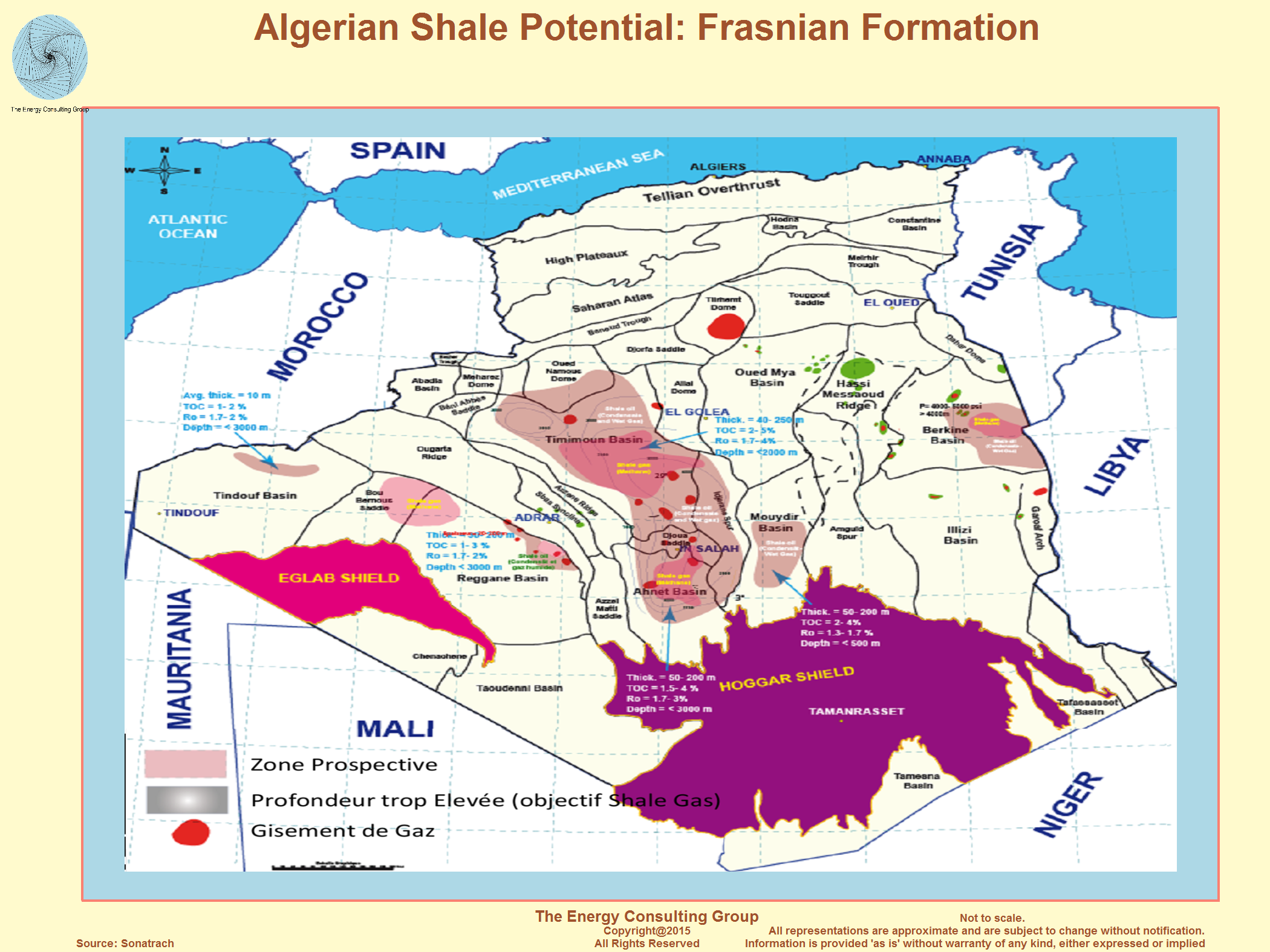 Image of: The Upstream Oil And Gas Industry In Algeria