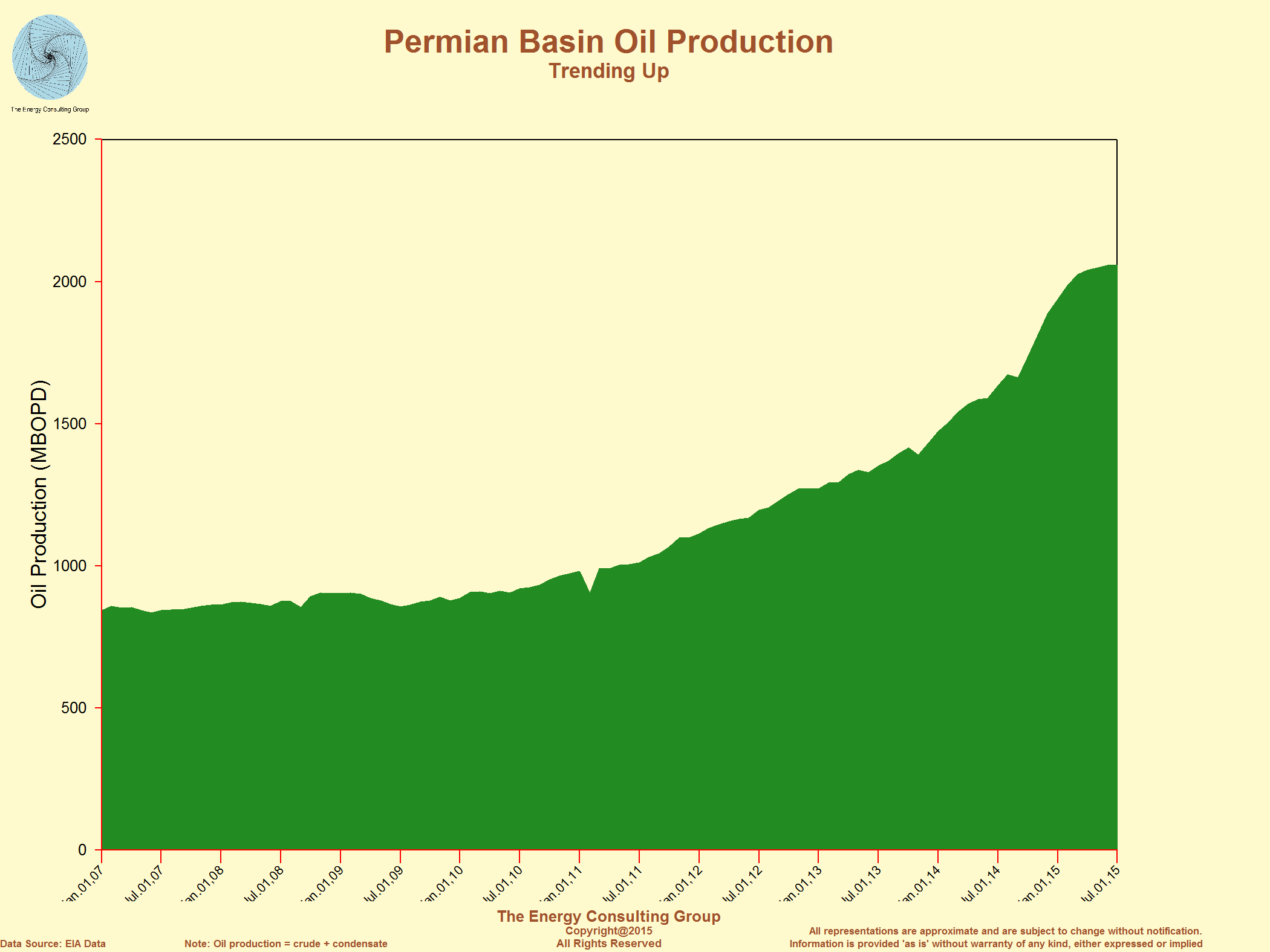 trends of chile upstream oil and Business strategy for upstream oil and gas producers and service companies play level maps and trends chile, paraguay, and.