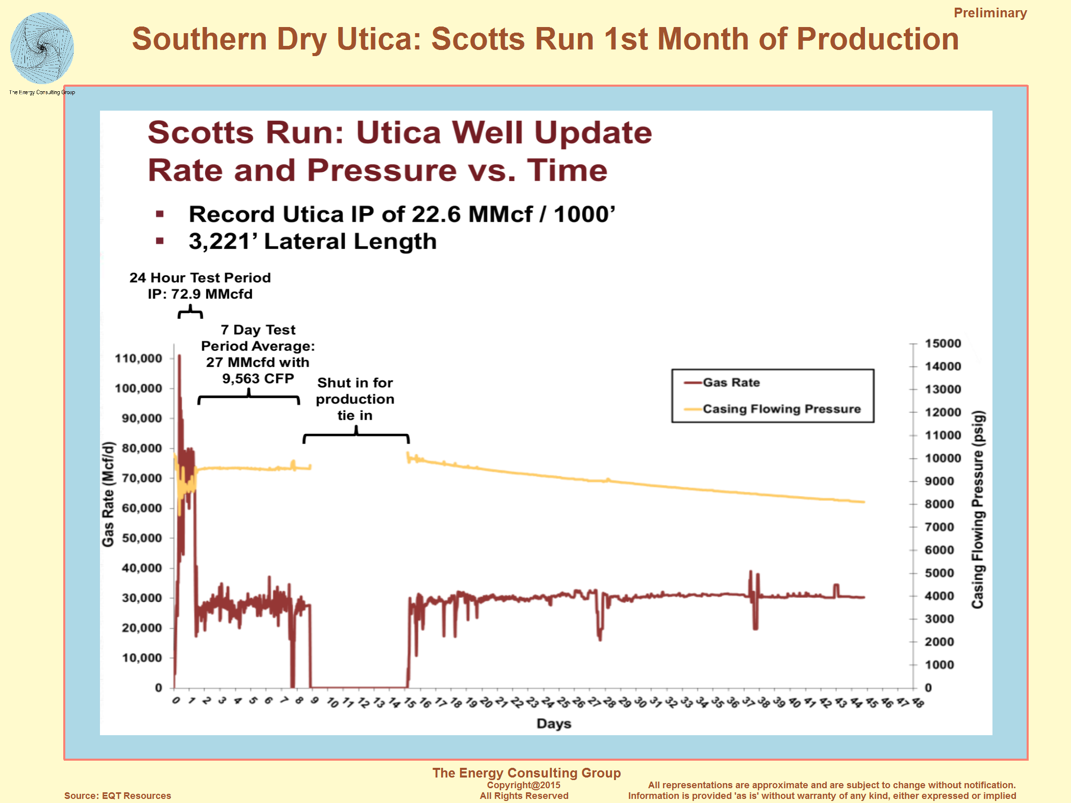 Utica Dry Gas Well Scotts Run Wiring Diagram Click On Image To Expand